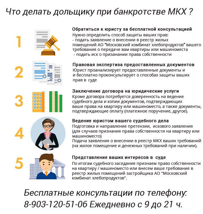 Бесплатные юридические консультации для обманутых дольщиков ЖК Царицыно (МКХ)
